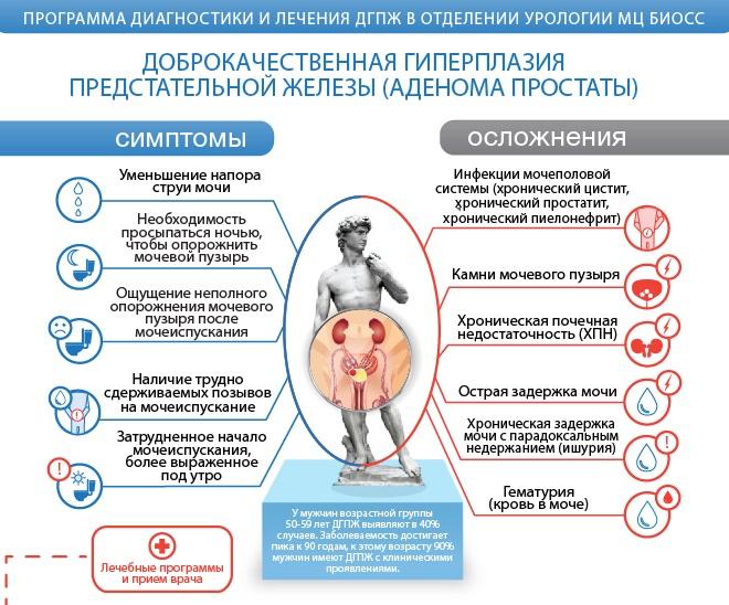 Холмском районе препараты лечения бесплодия и хронического простатита физические