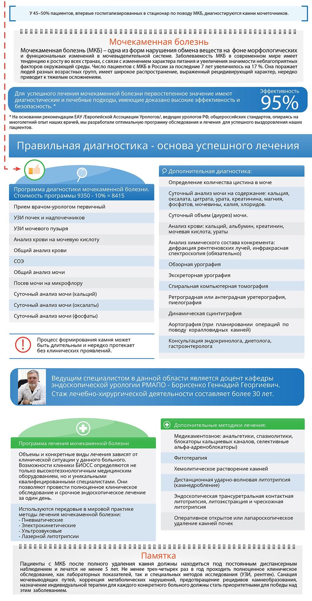 мочекаменная болезнь  программа лечения и диагностики